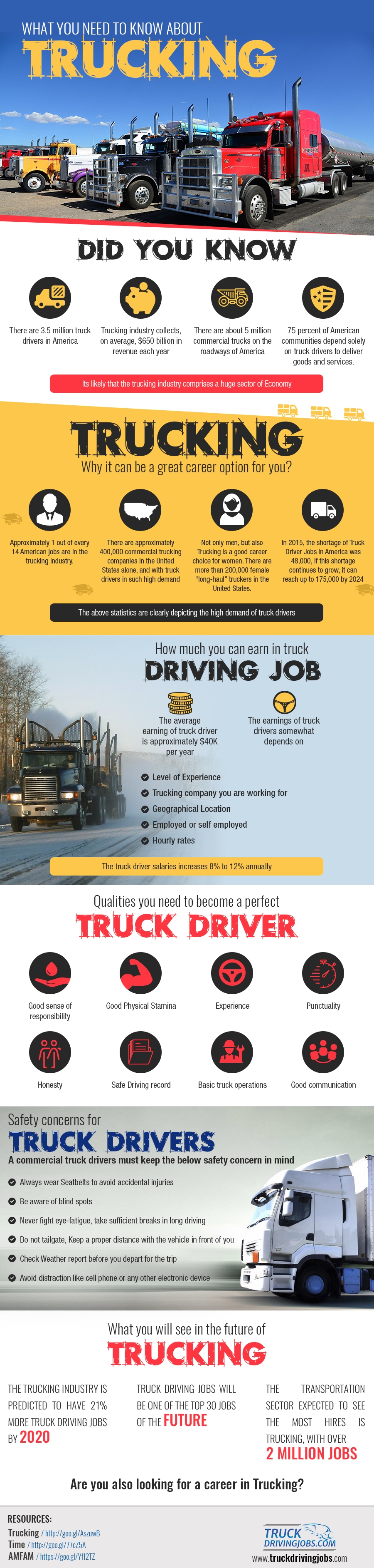 Infographic about Trucking
